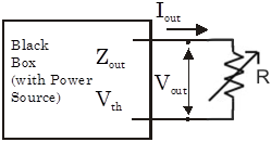 Output Impedance Black Box.png