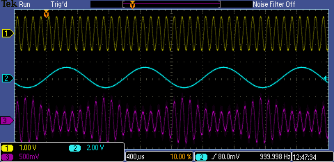 Low Frequency Carrier Modulation.png