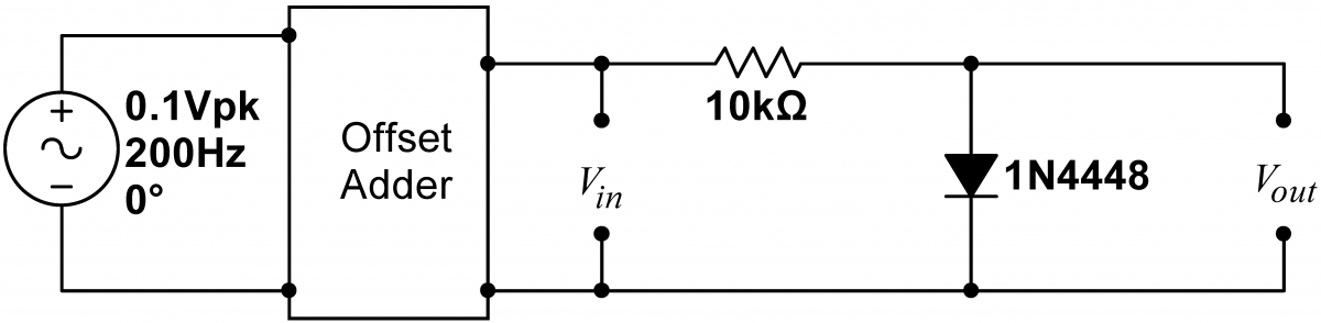 Diode Small Signal_C.png